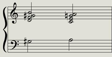 gdim7-am7